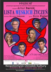 2020_01_zap_lista_meskich_zyczen